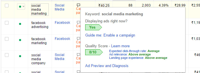 google adwords landing page quality score