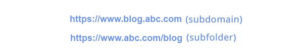 sub folder vs sub domain url